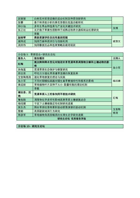 中国草学会2020年会暨第十届会员代表大会 - 副本13 拷贝.jpg