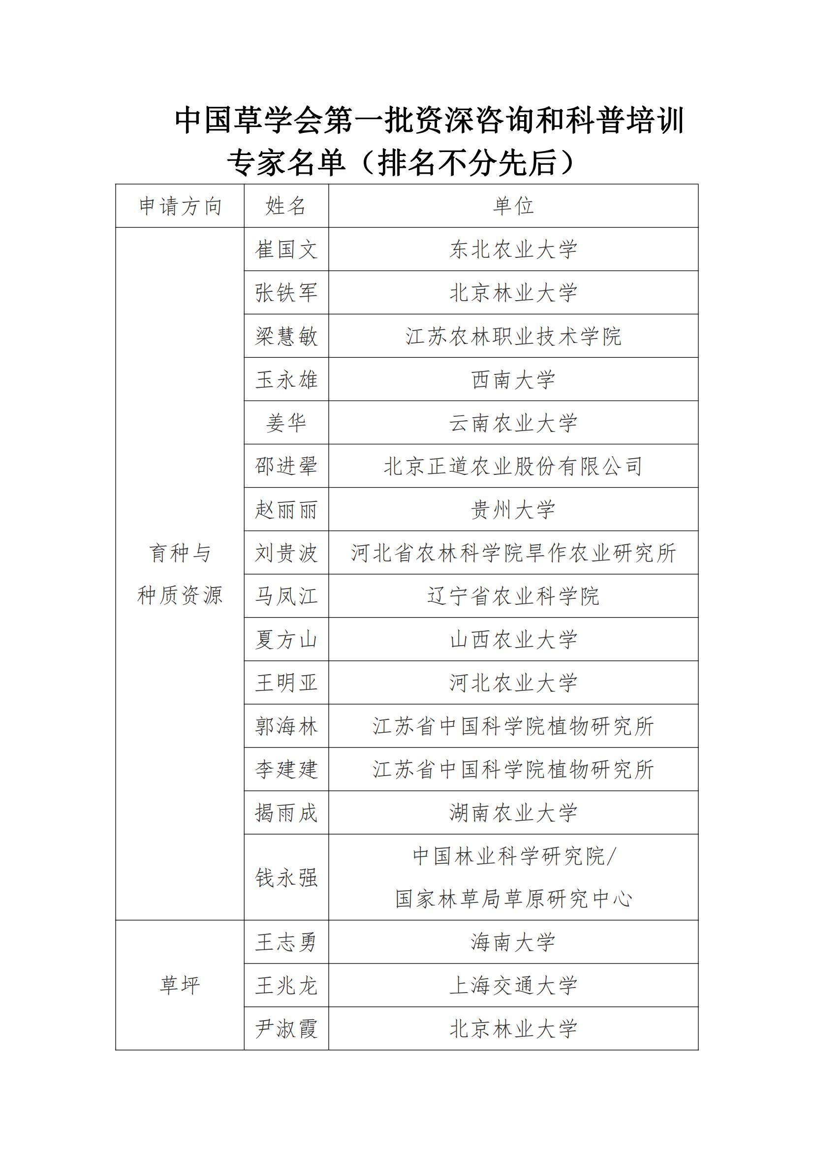 关于公布中国草学会第一批资深咨询和科普培训专家名单的通知_01.jpg
