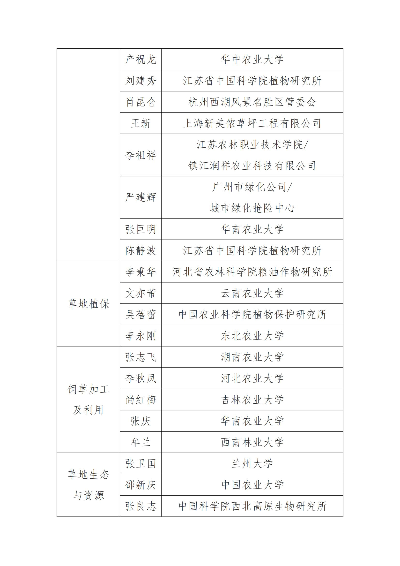 关于公布中国草学会第一批资深咨询和科普培训专家名单的通知_02.jpg