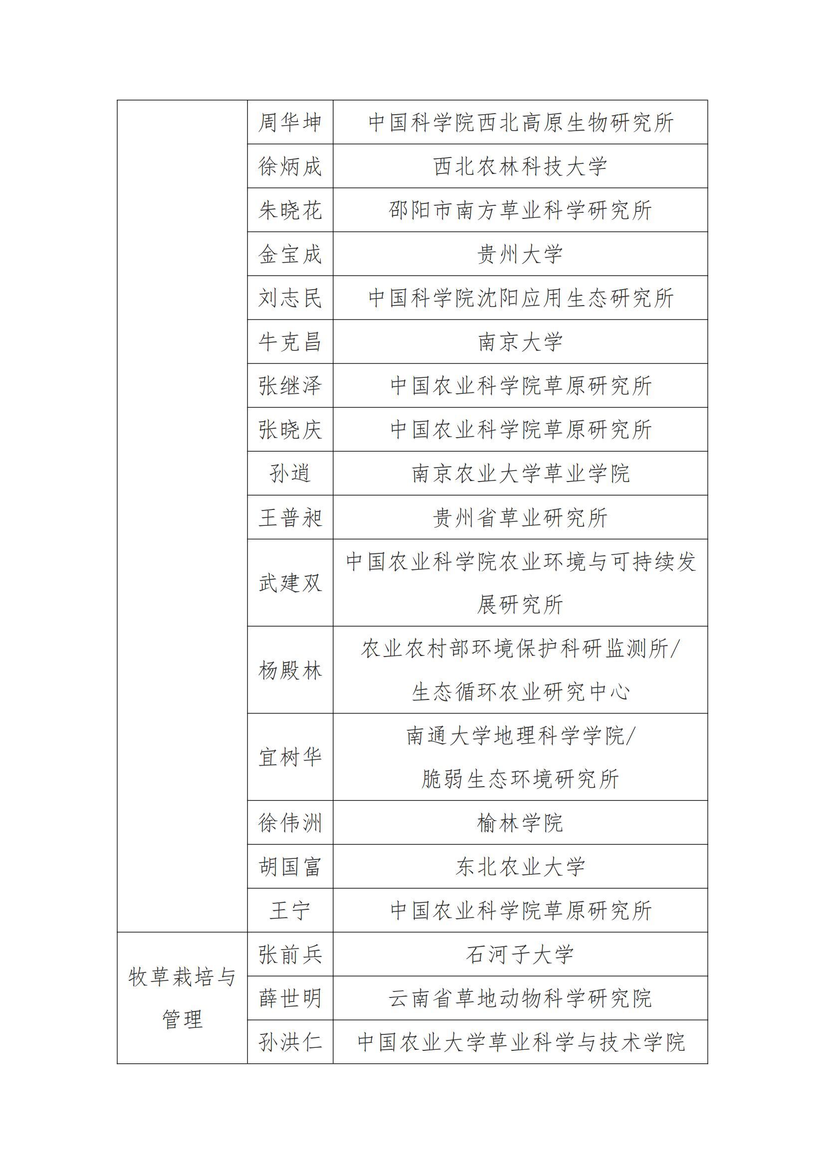 关于公布中国草学会第一批资深咨询和科普培训专家名单的通知_03.jpg