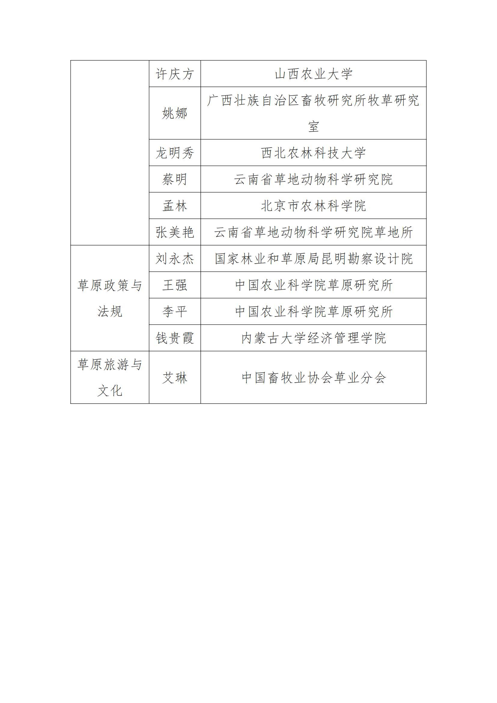 关于公布中国草学会第一批资深咨询和科普培训专家名单的通知_04.jpg